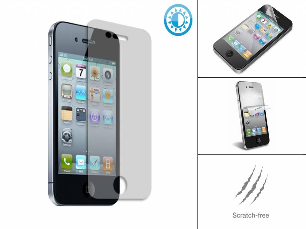 Anti-Glare Screen Protector for
